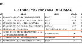 合作共进 区人民医院荣获重庆市科学技术局  自然科学基金先锋科学基金项目立项
